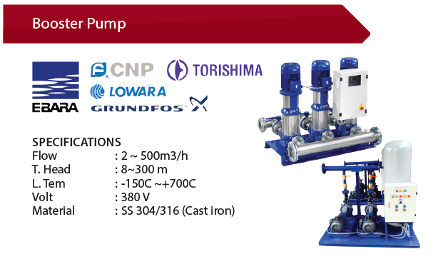 Booster Pump - Pompa Booster Grundfos